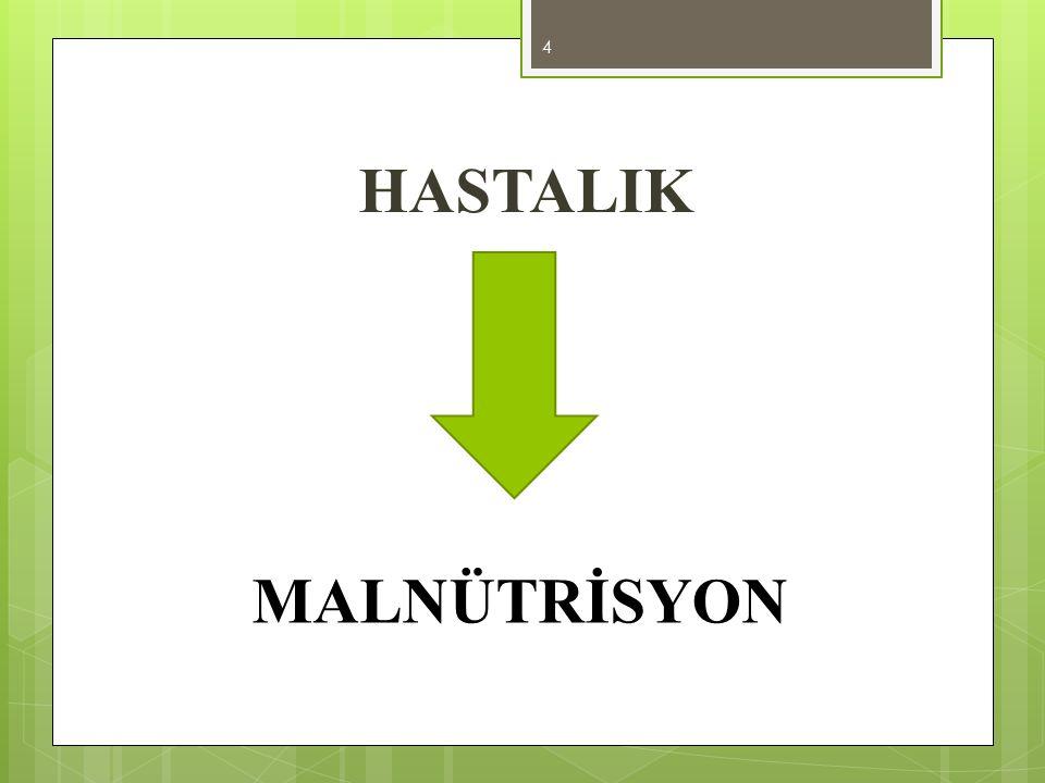 HASTALIK 4 MALNÜTRİSYON