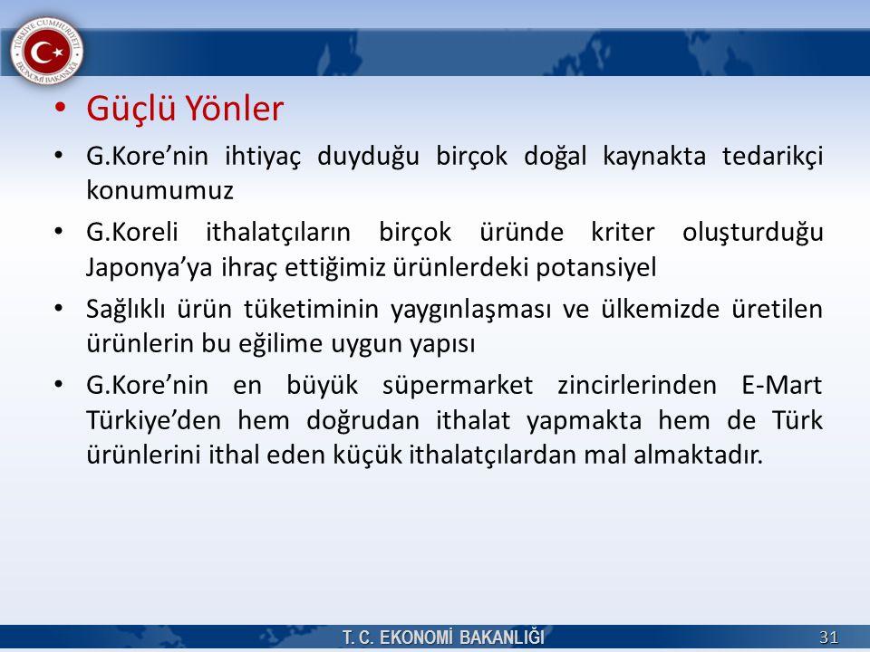 Güçlü Yönler G.Kore'nin ihtiyaç duyduğu birçok doğal kaynakta tedarikçi konumumuz G.Koreli ithalatçıların birçok üründe kriter oluşturduğu Japonya'ya ihraç ettiğimiz ürünlerdeki potansiyel Sağlıklı ürün tüketiminin yaygınlaşması ve ülkemizde üretilen ürünlerin bu eğilime uygun yapısı G.Kore'nin en büyük süpermarket zincirlerinden E-Mart Türkiye'den hem doğrudan ithalat yapmakta hem de Türk ürünlerini ithal eden küçük ithalatçılardan mal almaktadır.