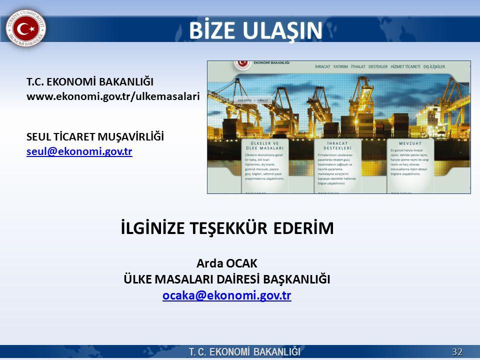 32 BİZE ULAŞIN SEUL TİCARET MUŞAVİRLİĞİ seul@ekonomi.gov.tr T.C.