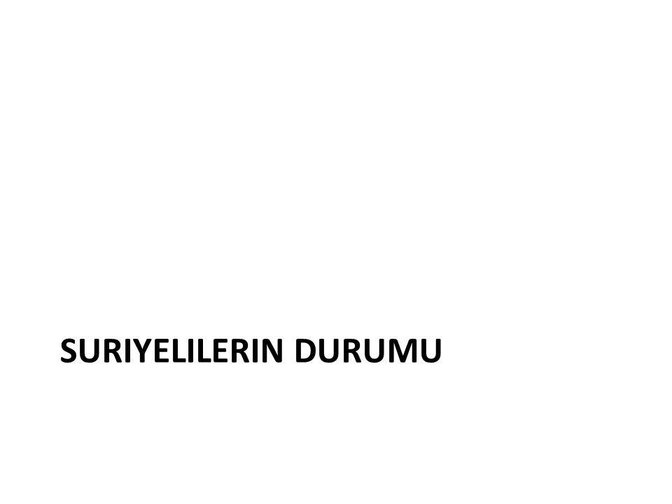 SURIYELILERIN DURUMU
