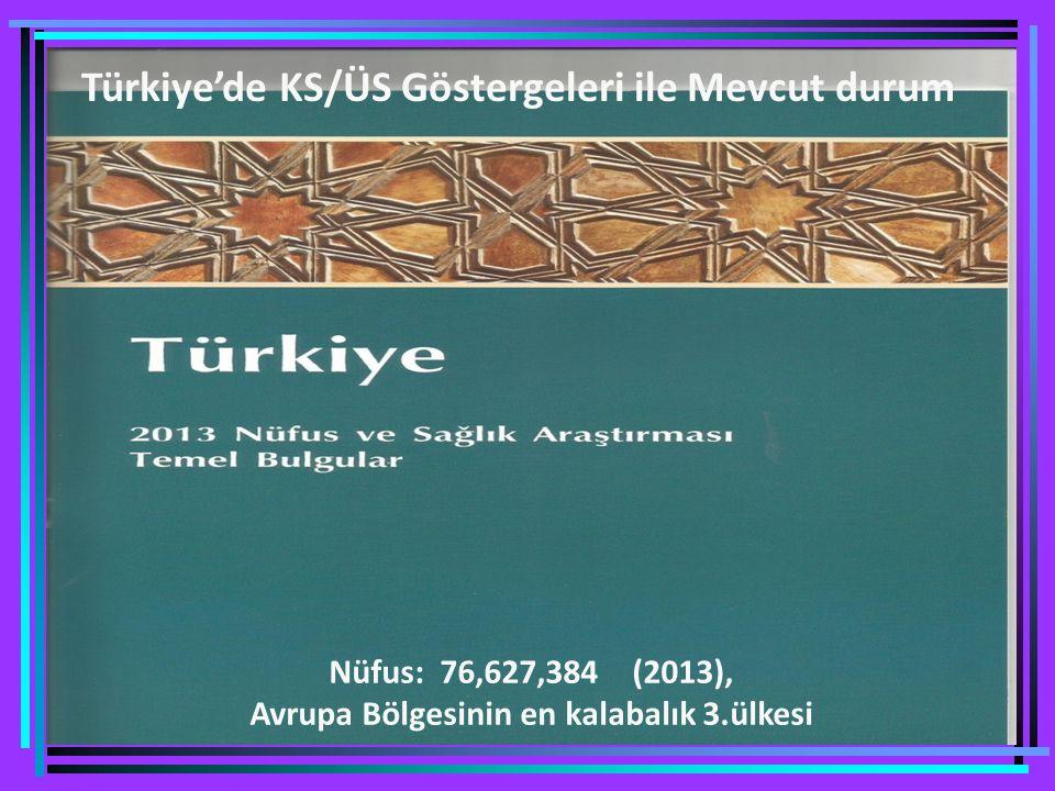 Türkiye'de KS/ÜS Göstergeleri ile Mevcut durum Nüfus: 76,627,384 (2013), Avrupa Bölgesinin en kalabalık 3.ülkesi
