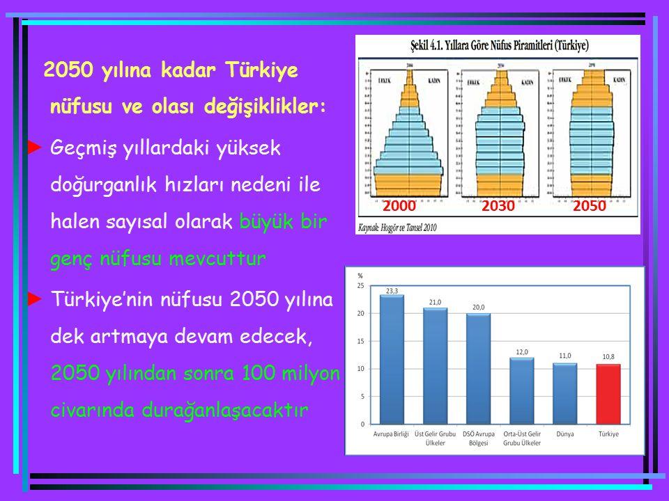 2050 yılına kadar Türkiye nüfusu ve olası değişiklikler: ► Geçmiş yıllardaki yüksek doğurganlık hızları nedeni ile halen sayısal olarak büyük bir genç nüfusu mevcuttur ► Türkiye'nin nüfusu 2050 yılına dek artmaya devam edecek, 2050 yılından sonra 100 milyon civarında durağanlaşacaktır 2000 2030 2050
