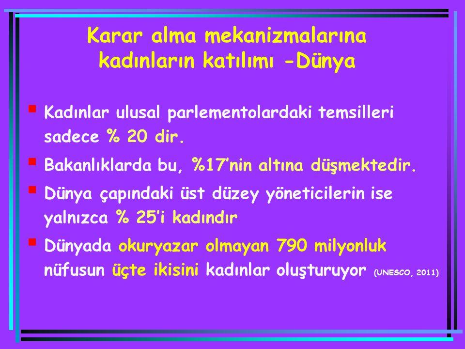 1923 1965 1983 2015 İLK NP YASASI İKİNCİ NP YASASI.