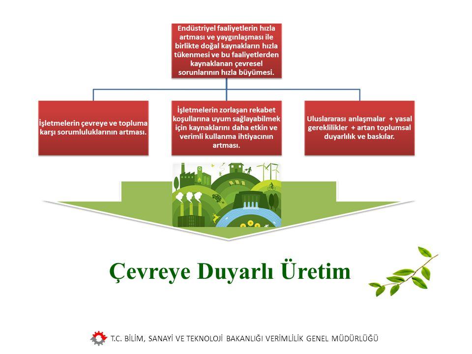 T.C. BİLİM, SANAYİ VE TEKNOLOJİ BAKANLIĞI VERİMLİLİK GENEL MÜDÜRLÜĞÜ Çevreye Duyarlı Üretim