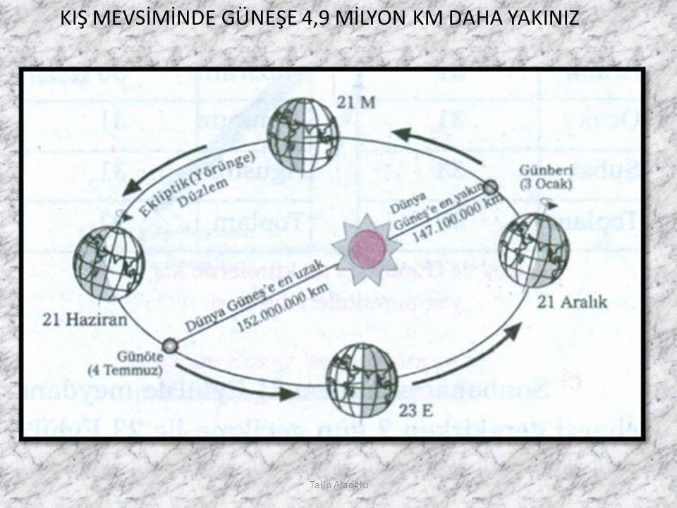 KIŞ MEVSİMİNDE GÜNEŞE 4,9 MİLYON KM DAHA YAKINIZ Talip Alaoğlu