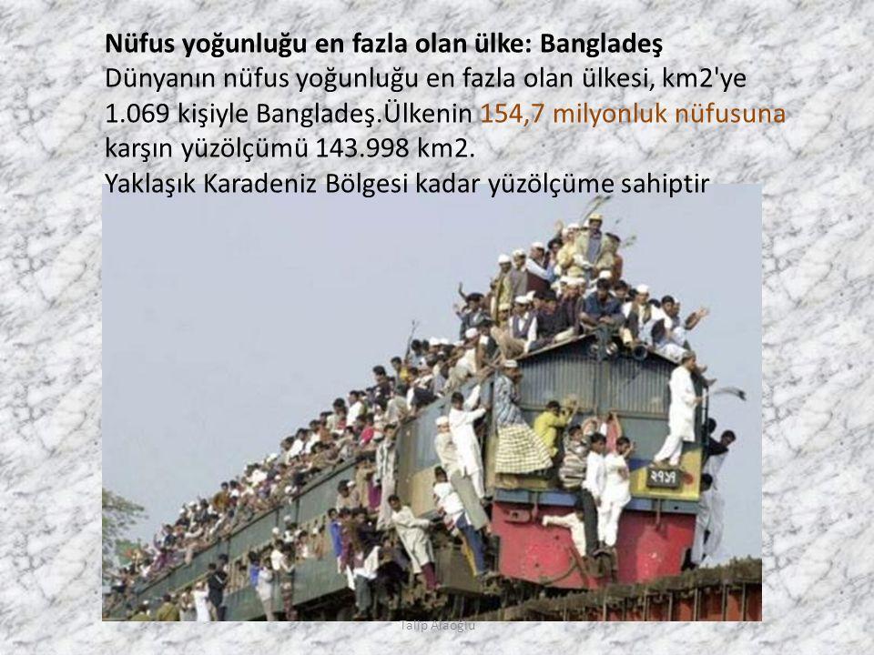 Nüfus yoğunluğu en fazla olan ülke: Bangladeş Dünyanın nüfus yoğunluğu en fazla olan ülkesi, km2 ye 1.069 kişiyle Bangladeş.Ülkenin 154,7 milyonluk nüfusuna karşın yüzölçümü 143.998 km2.