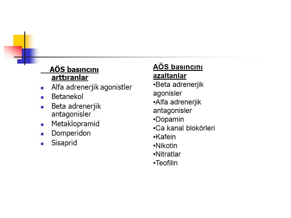 AÖS basıncını arttıranlar Alfa adrenerjik agonistler Betanekol Beta adrenerjik antagonisler Metaklopramid Domperidon Sisaprid AÖS basıncını azaltanlar