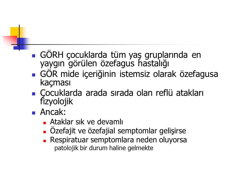 Fonksiyonel reflü: Altta predispozan bir faktör yok Tedaviye gerek yok Patolojik reflü (GÖR hastalığı): Sıklıkla özefajit bulguları, solunum sistemi bulguları, büyüme geriliği, kanama, darlık gibi komplikasyonlar Tedavi zorunlu Sekonder reflü: Nörolojik bozukluklar Hiatus hernisi, Mide çıkışında darlıklar