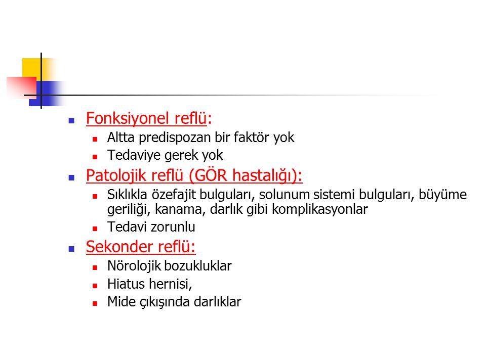 Fonksiyonel reflü: Altta predispozan bir faktör yok Tedaviye gerek yok Patolojik reflü (GÖR hastalığı): Sıklıkla özefajit bulguları, solunum sistemi b