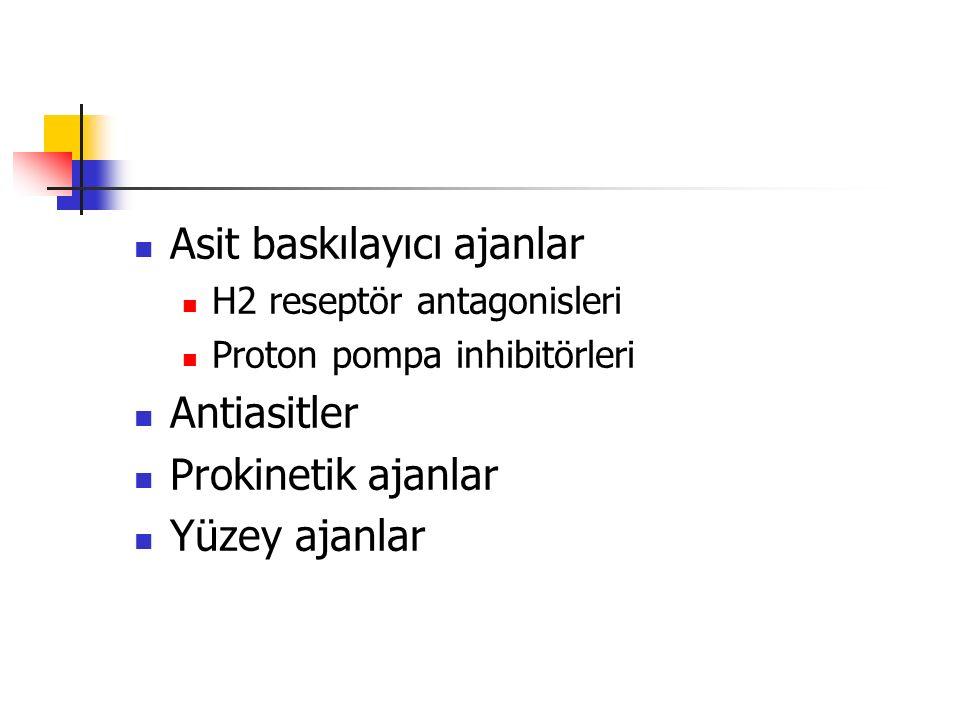 Asit baskılayıcı ajanlar H2 reseptör antagonisleri Proton pompa inhibitörleri Antiasitler Prokinetik ajanlar Yüzey ajanlar