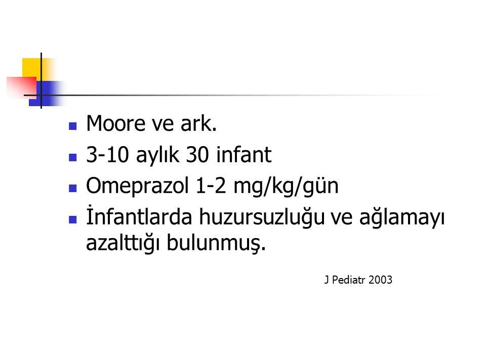 Moore ve ark. 3-10 aylık 30 infant Omeprazol 1-2 mg/kg/gün İnfantlarda huzursuzluğu ve ağlamayı azalttığı bulunmuş. J Pediatr 2003