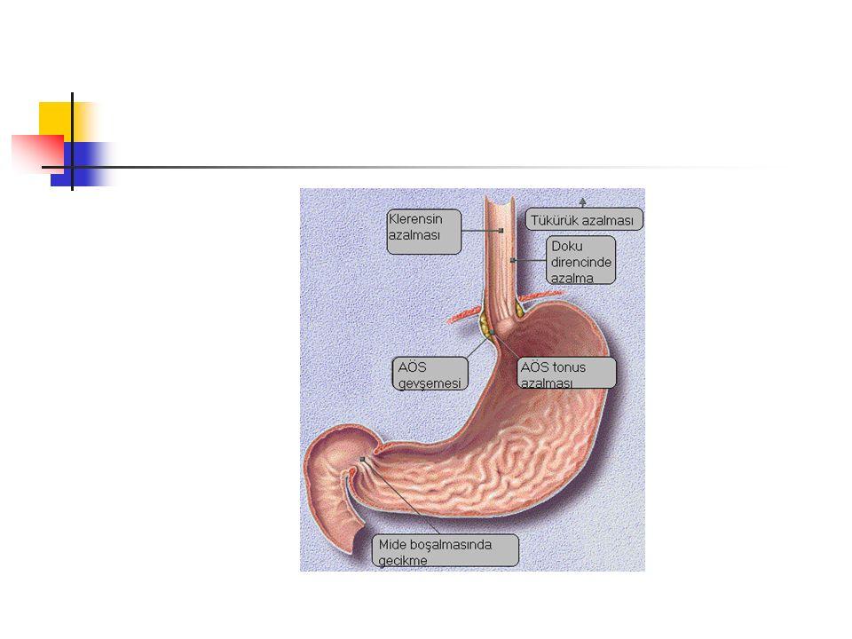 FİZYOPATOLOJİ 1) Özefagusun mide içeriği ile temas süresini arttıran etkenler: Mideden özefagusa kaçışın artması: Mide içeriğinin boşalmasında anormallik AÖS basıncının azalması Geçici AÖS gevşekliği Hiatus hernisi Özefagus motilite ve klirensinin bozulması: Özefagus boşalmasında gecikme ve anormal peristaltizm Salgı fonksiyonunda azalma 2) Özefagus doku direncinin bozulması ve doku duyarlılığının artması