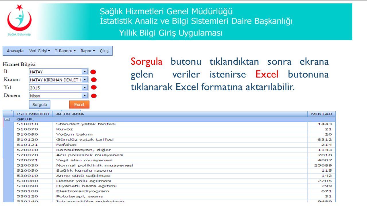 Hizmet Verilerinin Raporlanması Yetkisi bulunan kullanıcılar girilen hizmet verilerini seçtikleri dönemlere göre görebilirler.