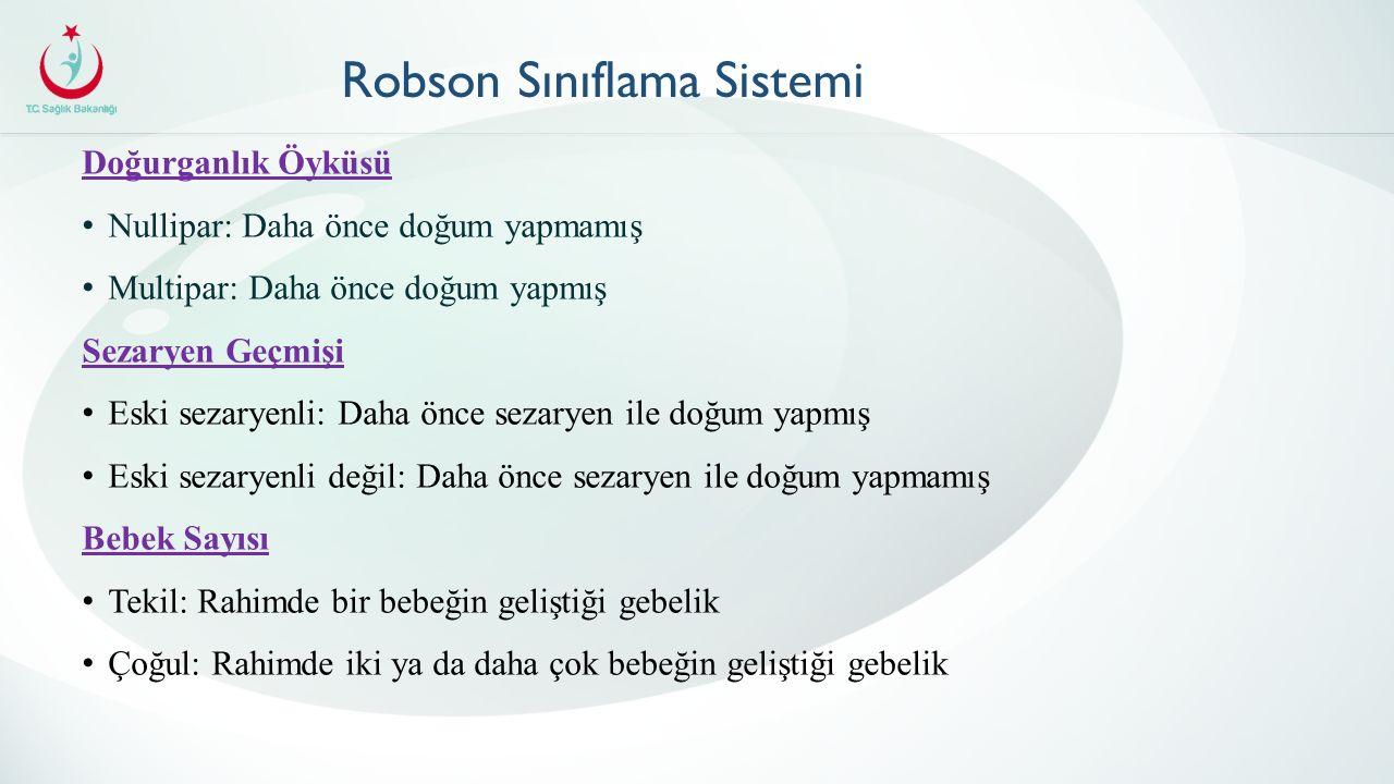 Doğurganlık Öyküsü Nullipar: Daha önce doğum yapmamış Multipar: Daha önce doğum yapmış Sezaryen Geçmişi Eski sezaryenli: Daha önce sezaryen ile doğum yapmış Eski sezaryenli değil: Daha önce sezaryen ile doğum yapmamış Bebek Sayısı Tekil: Rahimde bir bebeğin geliştiği gebelik Çoğul: Rahimde iki ya da daha çok bebeğin geliştiği gebelik Robson Sınıflama Sistemi
