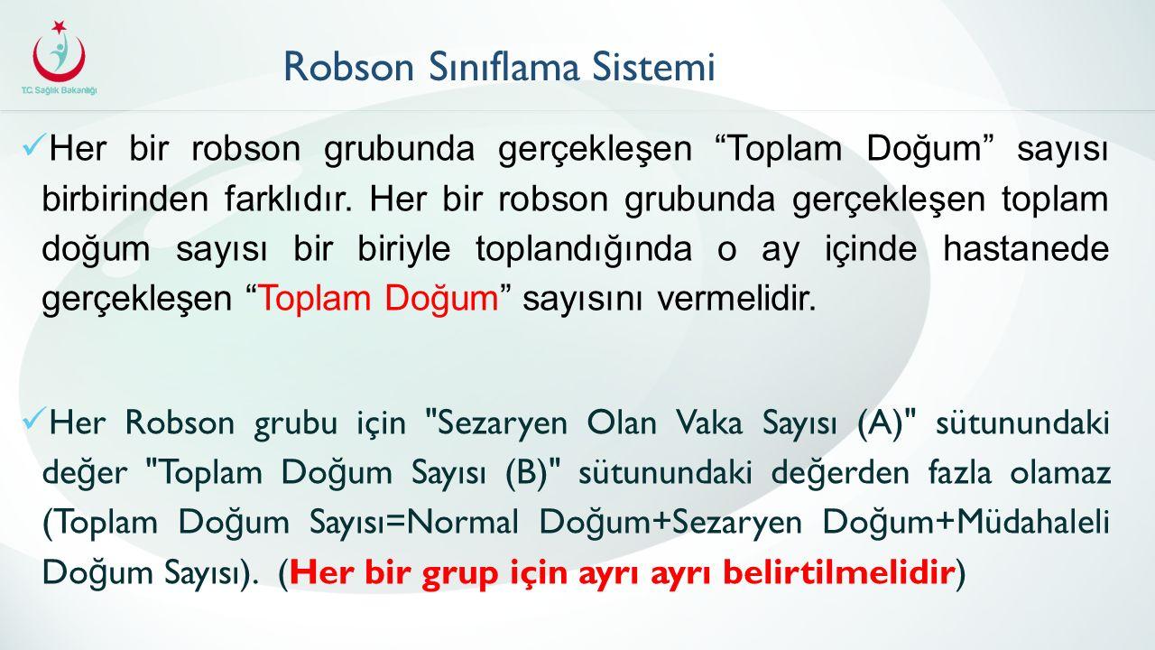 Her bir robson grubunda gerçekleşen Toplam Doğum sayısı birbirinden farklıdır.