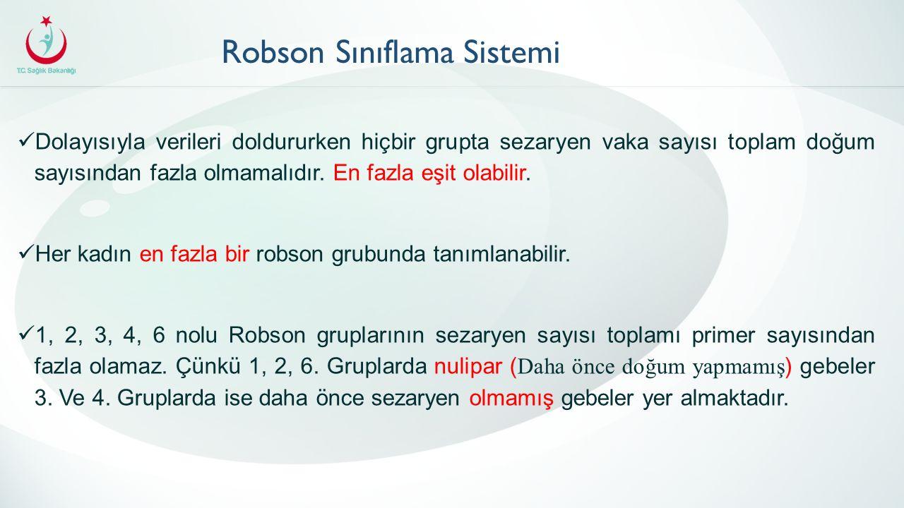 Robson Sınıflama Sistemi Dolayısıyla verileri doldururken hiçbir grupta sezaryen vaka sayısı toplam doğum sayısından fazla olmamalıdır.