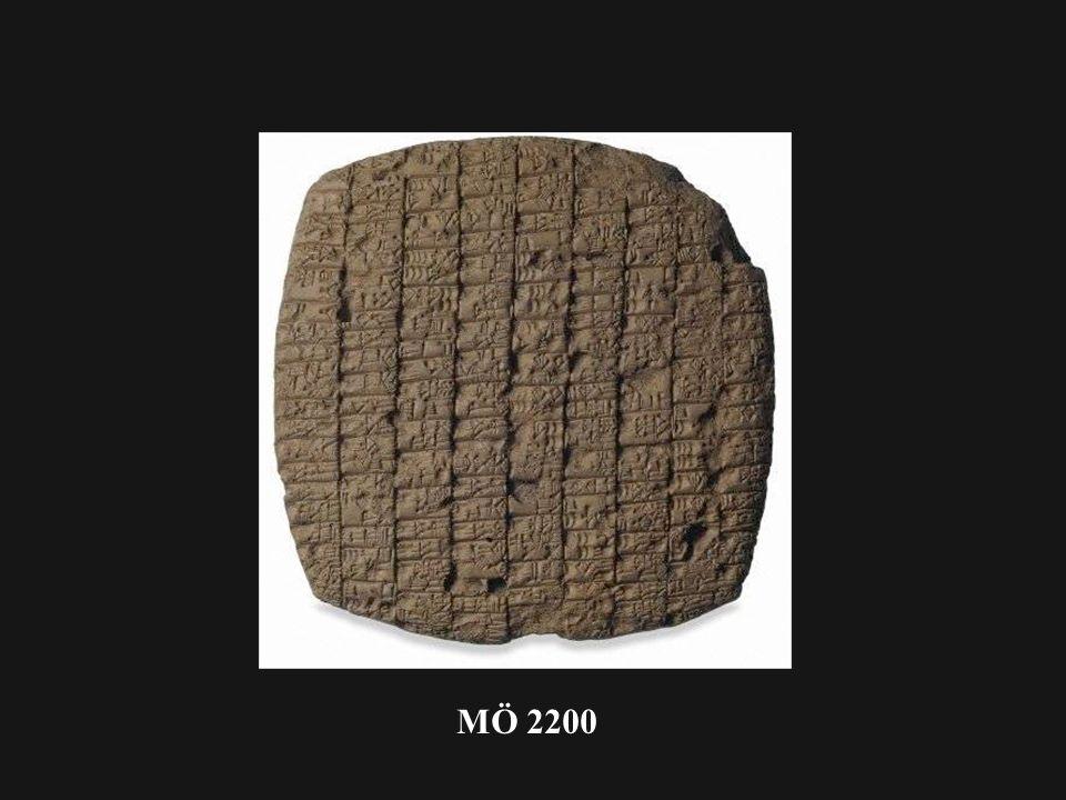 MÖ 2200