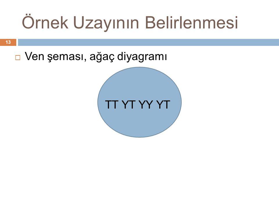 Örnek Uzayının Belirlenmesi 13  Ven şeması, ağaç diyagramı TT YT YY YT