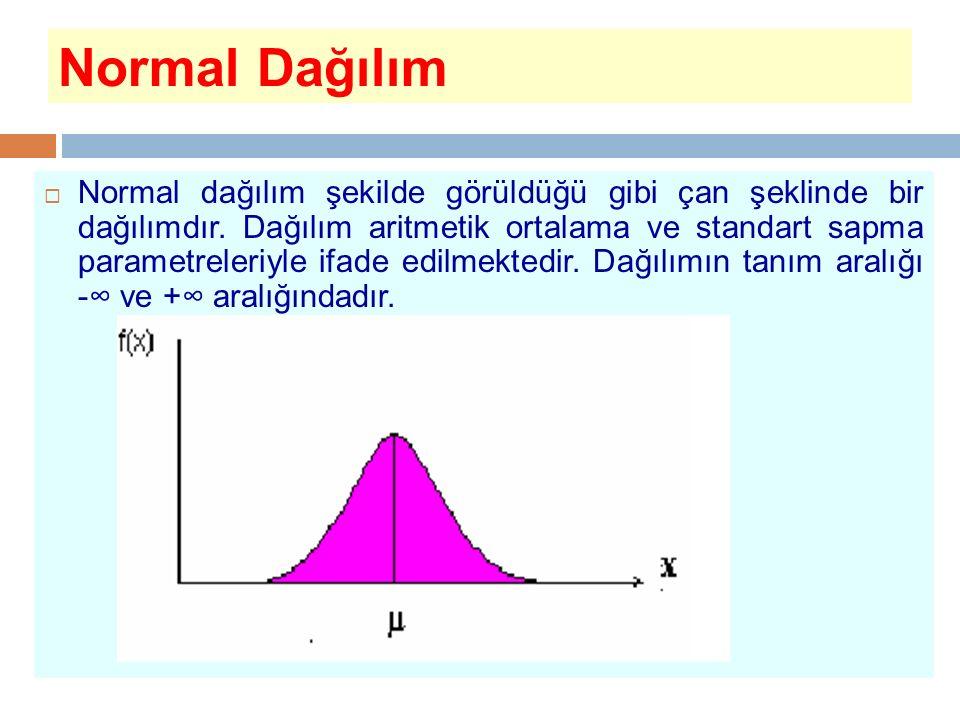 Normal Dağılım  Normal dağılım şekilde görüldüğü gibi çan şeklinde bir dağılımdır.
