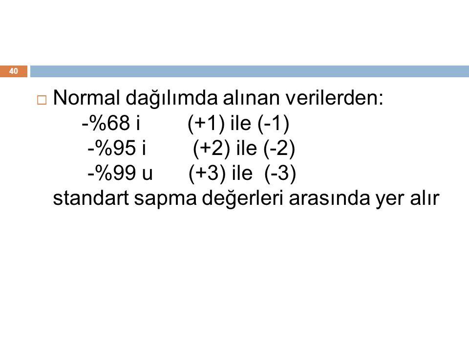 40  Normal dağılımda alınan verilerden: -%68 i (+1) ile (-1) -%95 i (+2) ile (-2) -%99 u (+3) ile (-3) standart sapma değerleri arasında yer alır