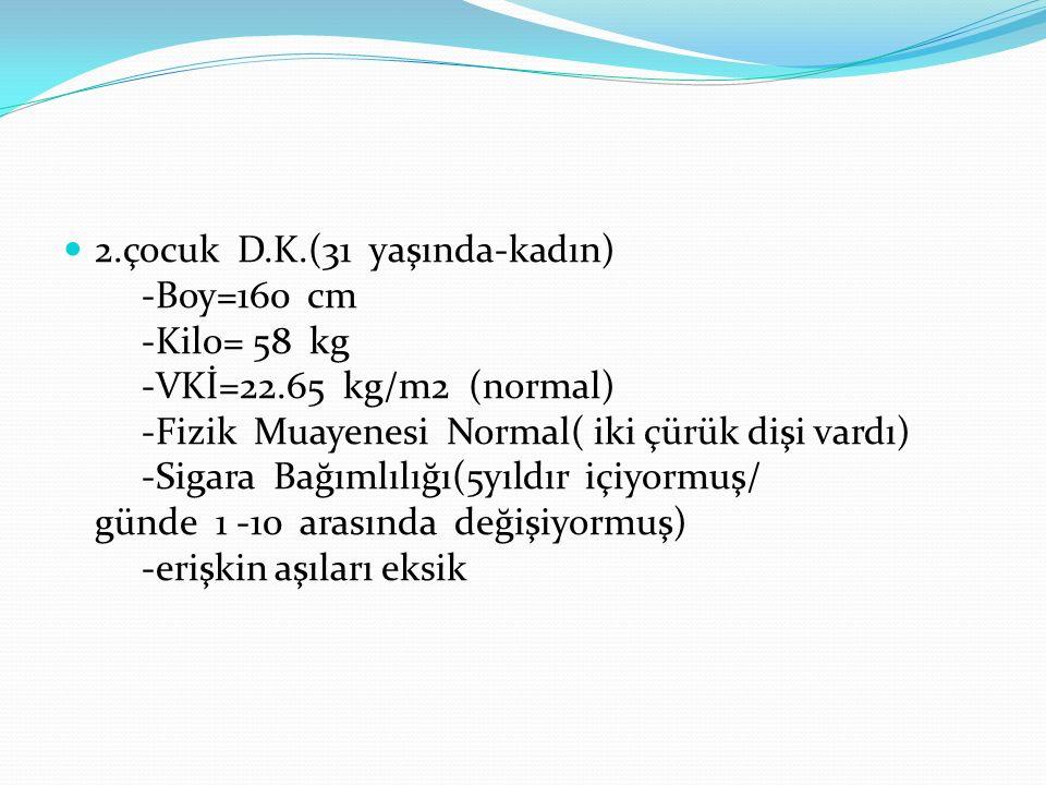 2.çocuk D.K.(31 yaşında-kadın) -Boy=160 cm -Kilo= 58 kg -VKİ=22.65 kg/m2 (normal) -Fizik Muayenesi Normal( iki çürük dişi vardı) -Sigara Bağımlılığı(5yıldır içiyormuş/ günde 1 -10 arasında değişiyormuş) -erişkin aşıları eksik