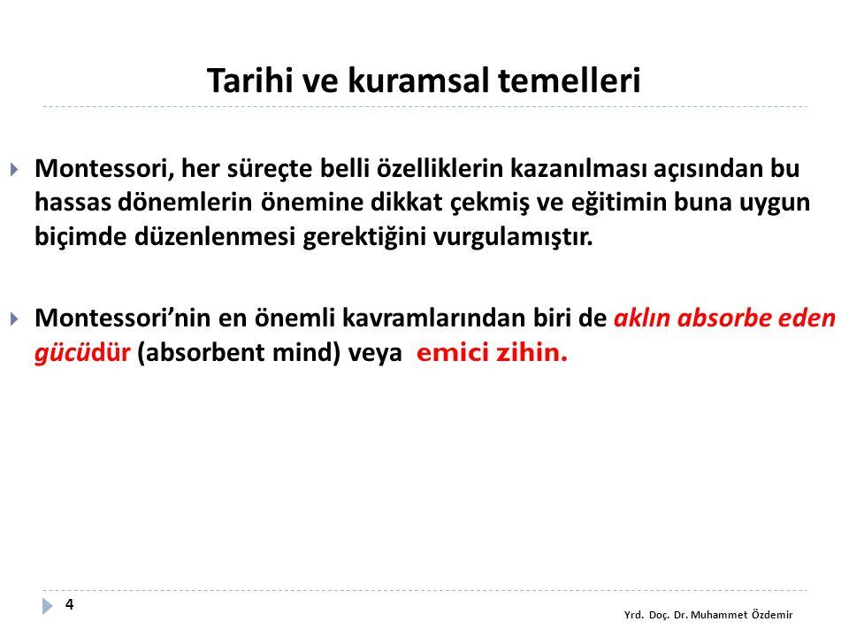 45 Yrd. Doç. Dr. Muhammet Özdemir