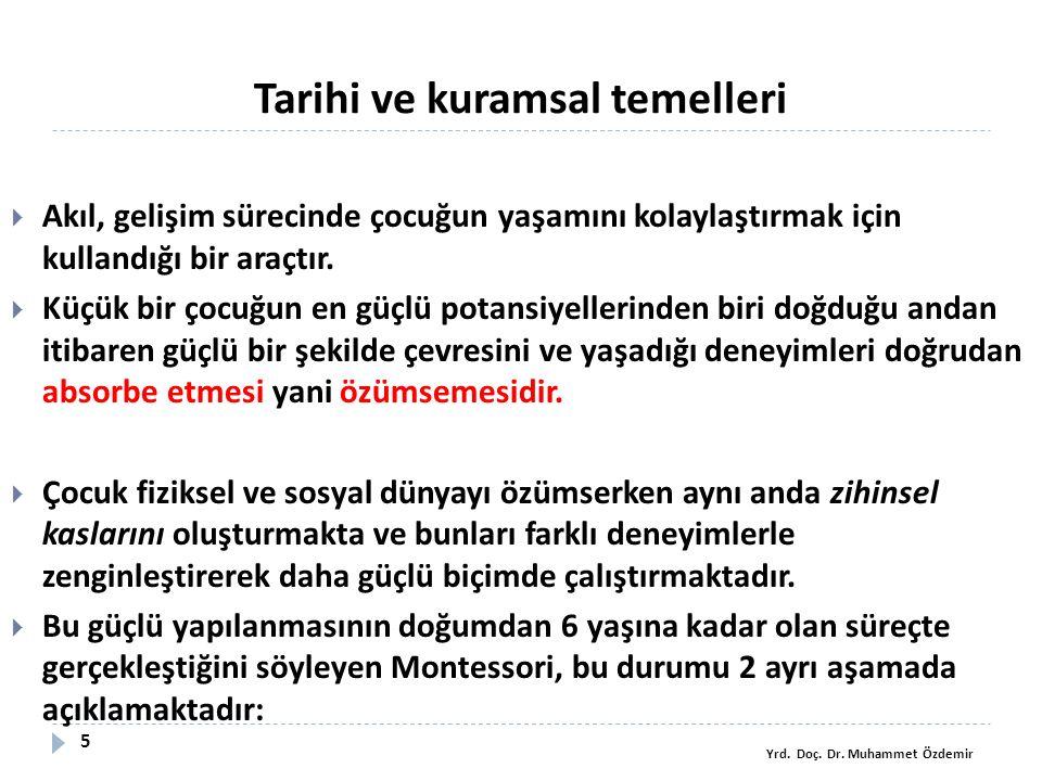 46 Yrd. Doç. Dr. Muhammet Özdemir