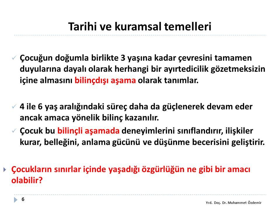 47 Yrd. Doç. Dr. Muhammet Özdemir