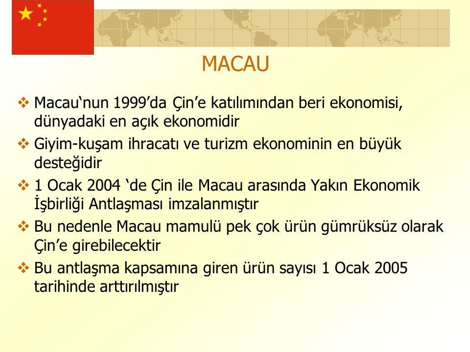 MACAU  Macau'nun 1999'da Çin'e katılımından beri ekonomisi, dünyadaki en açık ekonomidir  Giyim-kuşam ihracatı ve turizm ekonominin en büyük desteğidir  1 Ocak 2004 'de Çin ile Macau arasında Yakın Ekonomik İşbirliği Antlaşması imzalanmıştır  Bu nedenle Macau mamulü pek çok ürün gümrüksüz olarak Çin'e girebilecektir  Bu antlaşma kapsamına giren ürün sayısı 1 Ocak 2005 tarihinde arttırılmıştır
