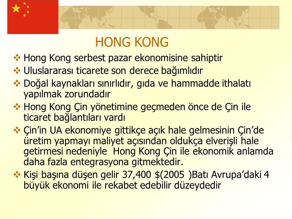 HONG KONG  Hong Kong serbest pazar ekonomisine sahiptir  Uluslararası ticarete son derece bağımlıdır  Doğal kaynakları sınırlıdır, gıda ve hammadde ithalatı yapılmak zorundadır  Hong Kong Çin yönetimine geçmeden önce de Çin ile ticaret bağlantıları vardı  Çin'in UA ekonomiye gittikçe açık hale gelmesinin Çin'de üretim yapmayı maliyet açısından oldukça elverişli hale getirmesi nedeniyle Hong Kong Çin ile ekonomik anlamda daha fazla entegrasyona gitmektedir.