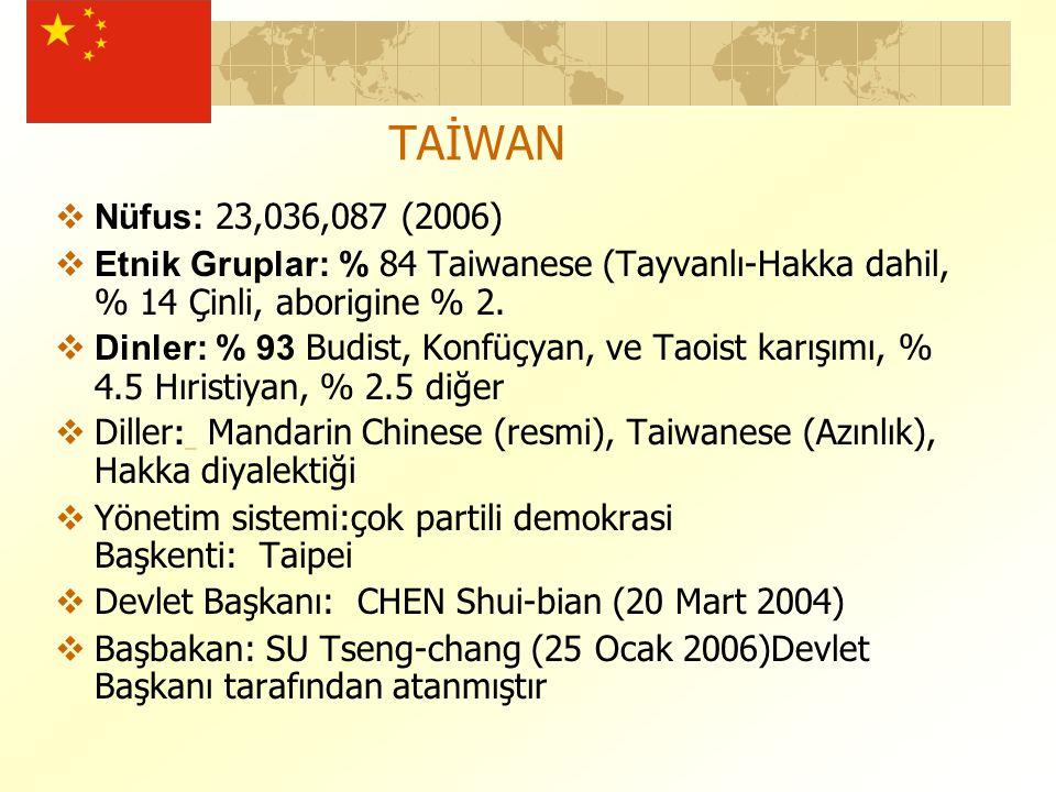 TAİWAN  Nüfus: 23,036,087 (2006)  Etnik Gruplar: % 84 Taiwanese (Tayvanlı-Hakka dahil, % 14 Çinli, aborigine % 2.