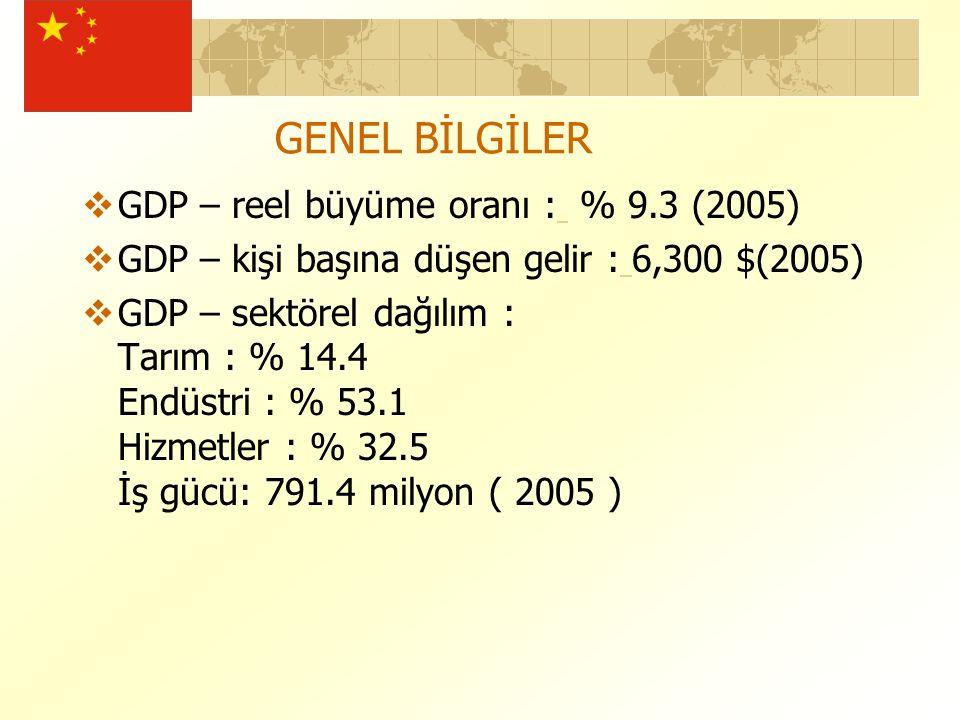 GENEL BİLGİLER  GDP – reel büyüme oranı : % 9.3 (2005)  GDP – kişi başına düşen gelir : 6,300 $(2005)  GDP – sektörel dağılım : Tarım : % 14.4 Endüstri : % 53.1 Hizmetler : % 32.5 İş gücü: 791.4 milyon ( 2005 )
