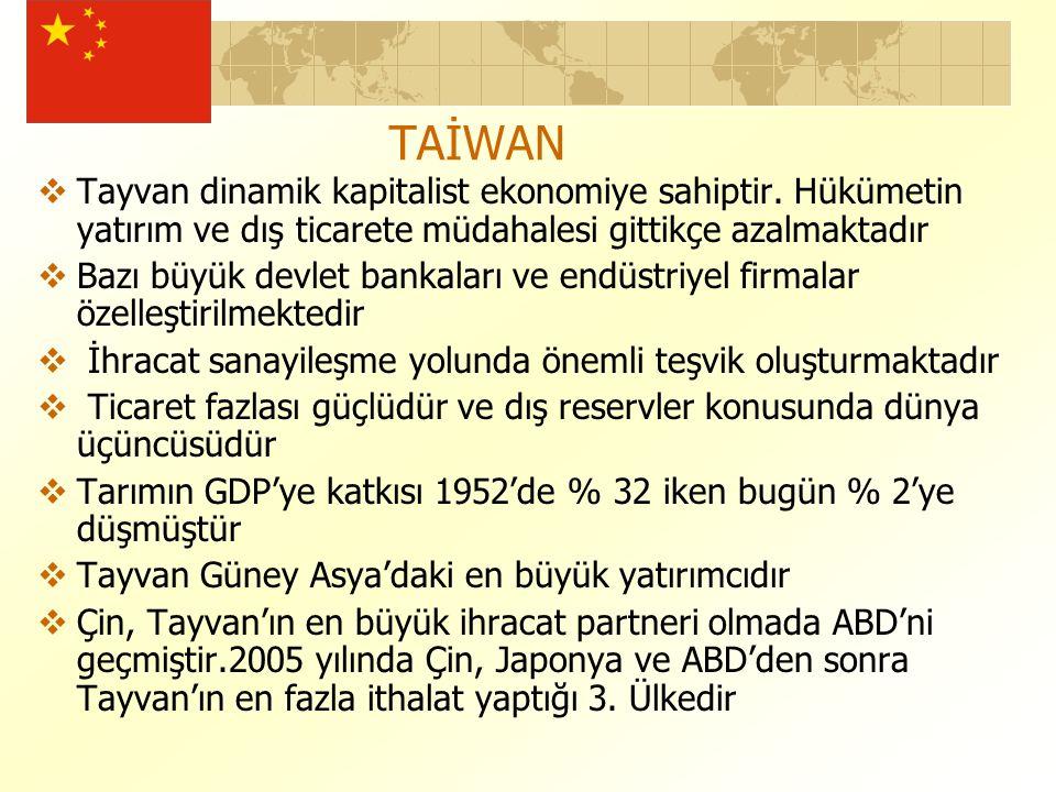 TAİWAN  Tayvan dinamik kapitalist ekonomiye sahiptir.