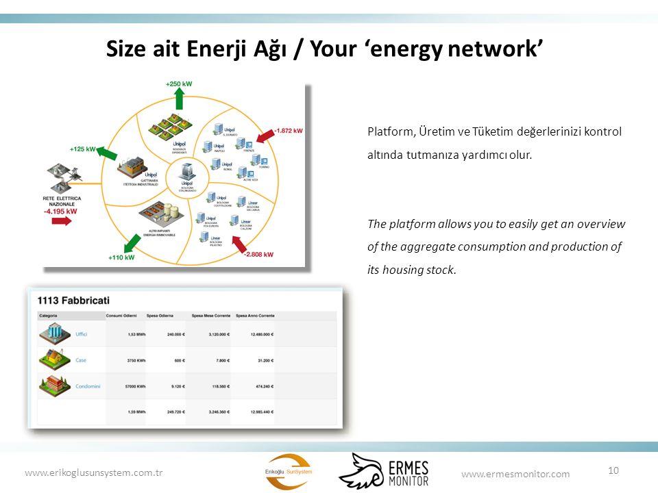 Size ait Enerji Ağı / Your 'energy network' Platform, Üretim ve Tüketim değerlerinizi kontrol altında tutmanıza yardımcı olur. The platform allows you