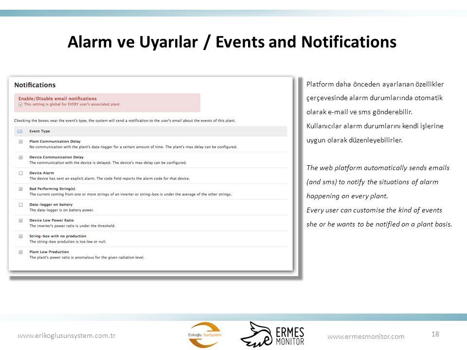 Alarm ve Uyarılar / Events and Notifications Platform daha önceden ayarlanan özellikler çerçevesinde alarm durumlarında otomatik olarak e-mail ve sms