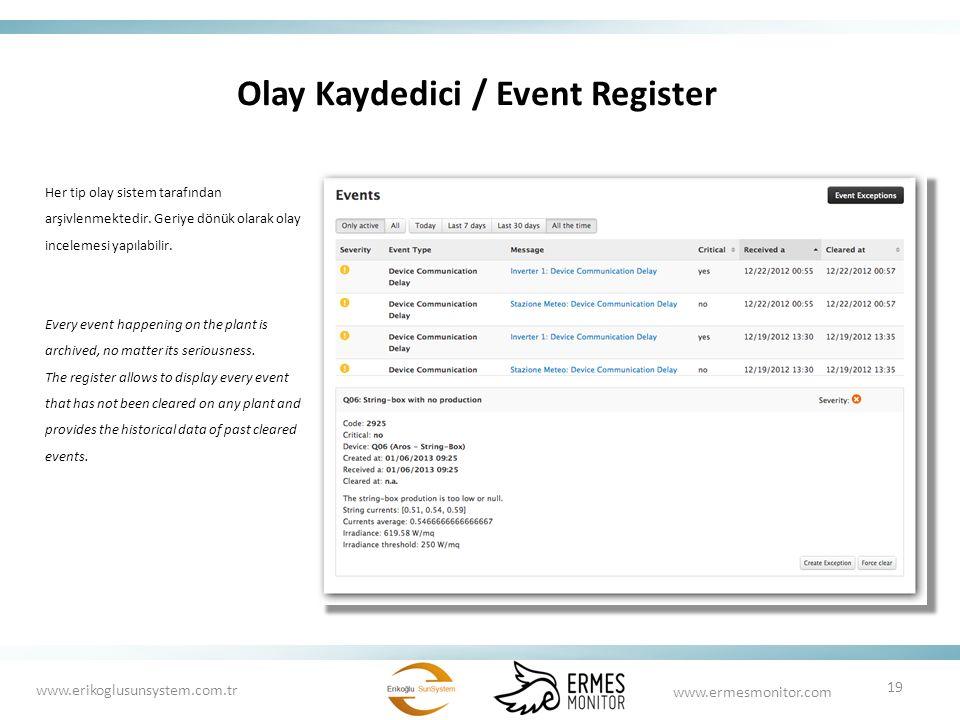 Olay Kaydedici / Event Register Her tip olay sistem tarafından arşivlenmektedir. Geriye dönük olarak olay incelemesi yapılabilir. Every event happenin