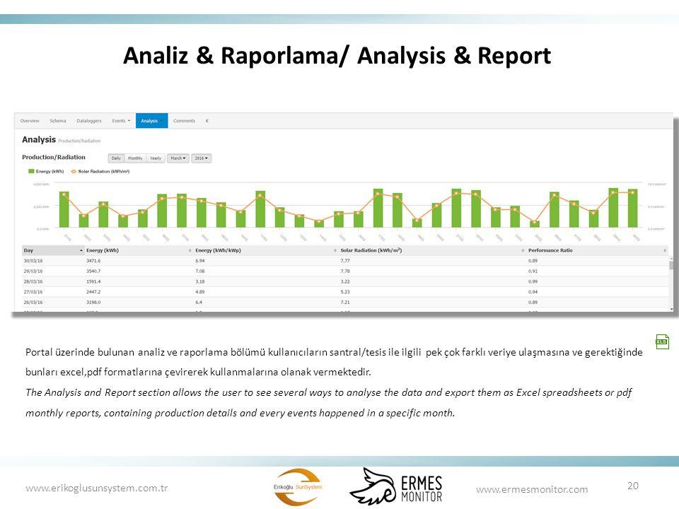 Analiz & Raporlama/ Analysis & Report Portal üzerinde bulunan analiz ve raporlama bölümü kullanıcıların santral/tesis ile ilgili pek çok farklı veriye