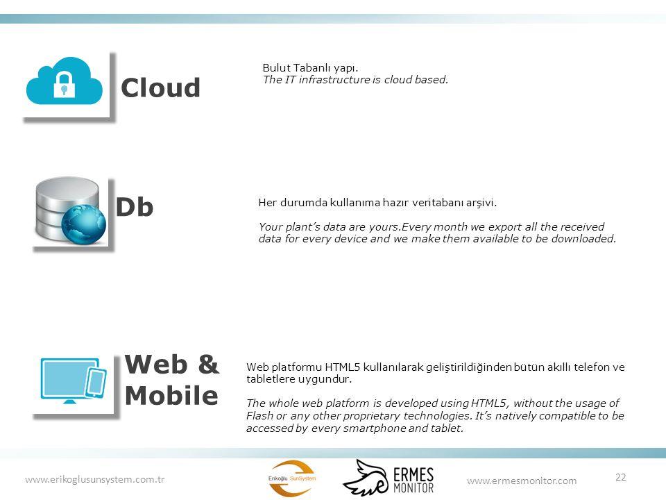 Cloud Bulut Tabanlı yapı. The IT infrastructure is cloud based. Db Her durumda kullanıma hazır veritabanı arşivi. Your plant's data are yours.Every mo