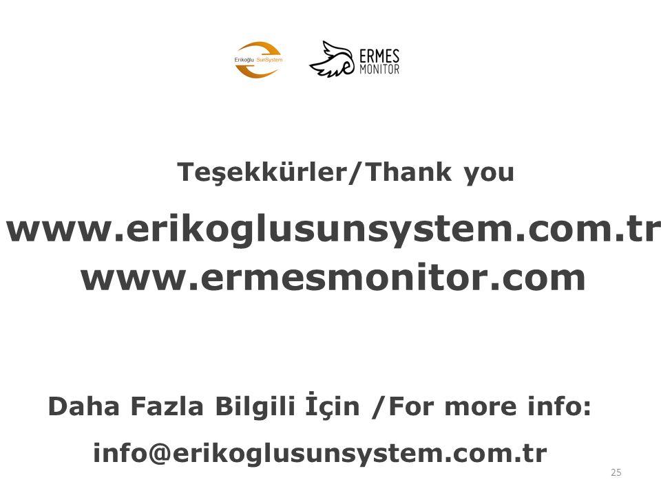 Daha Fazla Bilgili İçin /For more info: info@erikoglusunsystem.com.tr 25 www.ermesmonitor.com Teşekkürler/Thank you www.erikoglusunsystem.com.tr