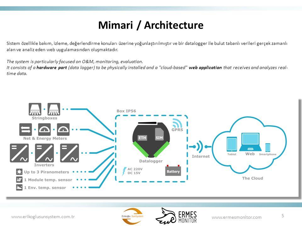 Mimari / Architecture Sistem özellikle bakım, izleme, değerlendirme konuları üzerine yoğunlaştırılmıştır ve bir datalogger ile bulut tabanlı verileri