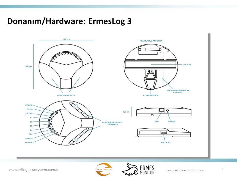 Donanım/Hardware: ErmesLog 3 7 www.ermesmonitor.com www.erikoglusunsystem.com.tr