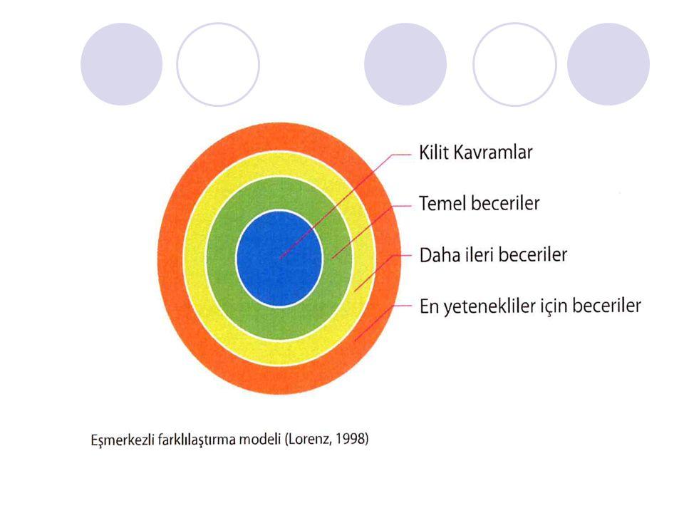 23 Tarihçe 1800 li yılların sonunda özel eğitim okulu modeli ile başlayan süreç,1960'lardan bu yana kaynaştırma uygulamaları hızlı bir biçimde yaygınlaşmaya başlamıştır Türkiye'de kaynaştırma uygulamaları 1983 yılında yürürlüğe giren Özel Eğitime Muhtaç Çocuklar Kanunu'yla başlatılmış, o tarihten bu yana artan sayıda özel gereksinimli öğrenci genel eğitim okullarında akranlarıyla birlikte eğitim almıştır.