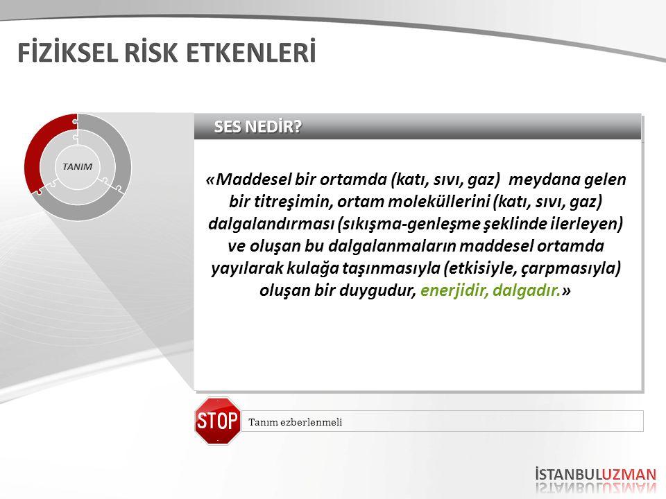 İNSAN-ORTAM ISI ALIŞVERİNİ ETKİLEYEN FAKTÖRLER Efektif Isı «Hissedilen Isı- Eşdeğer Efektif Sıcaklık» 1.