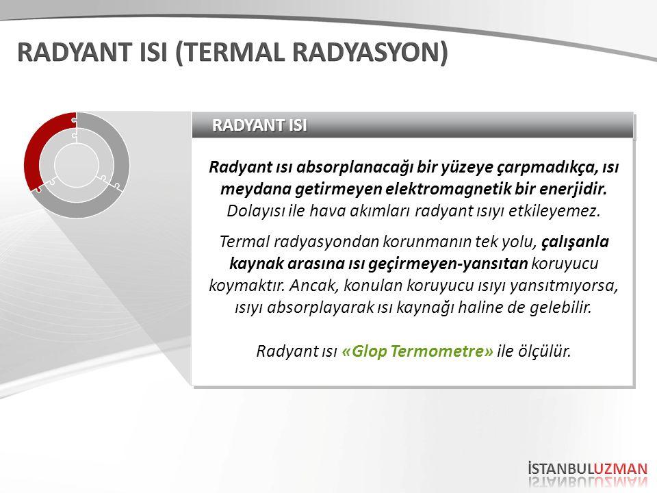 RADYANT ISI Radyant ısı absorplanacağı bir yüzeye çarpmadıkça, ısı meydana getirmeyen elektromagnetik bir enerjidir. Dolayısı ile hava akımları radyan