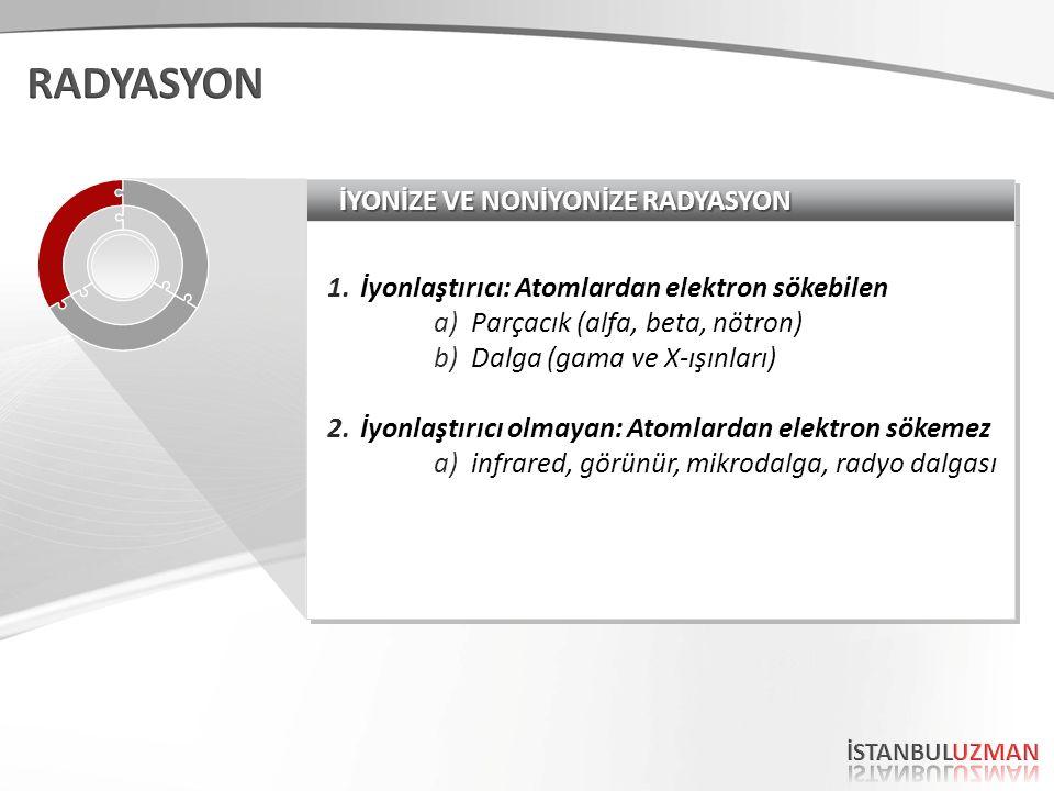 İYONİZE VE NONİYONİZE RADYASYON 1.İyonlaştırıcı: Atomlardan elektron sökebilen a)Parçacık (alfa, beta, nötron) b)Dalga (gama ve X-ışınları) 2.İyonlaşt