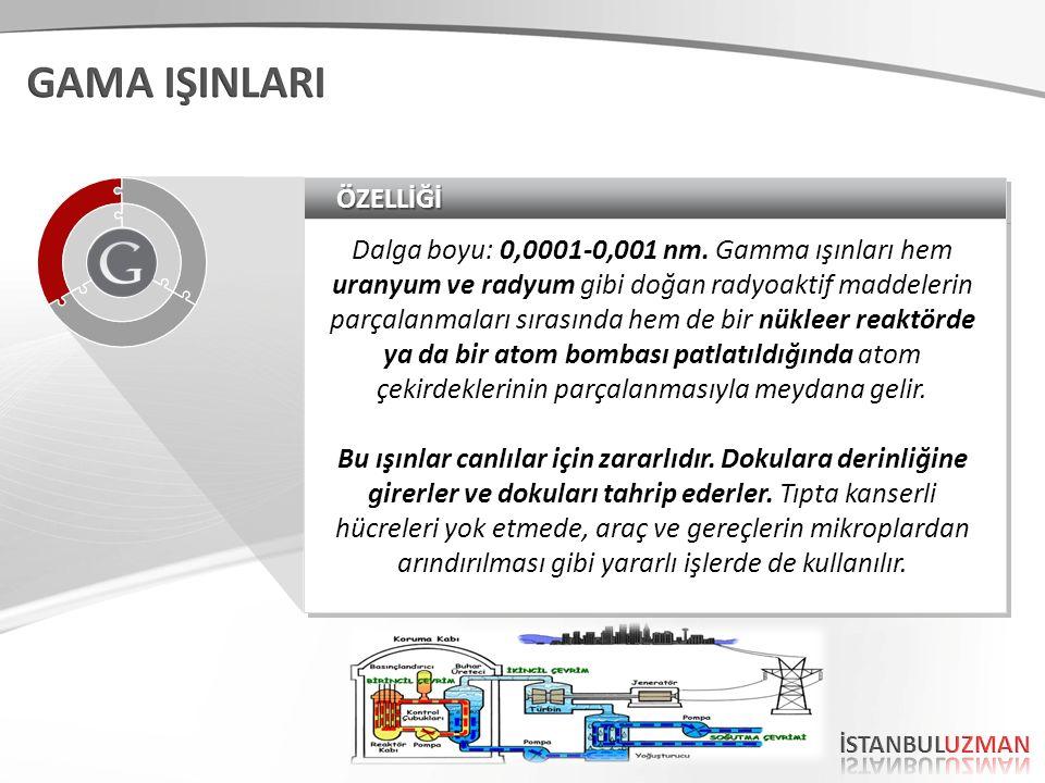 ÖZELLİĞİÖZELLİĞİ Dalga boyu: 0,0001-0,001 nm. Gamma ışınları hem uranyum ve radyum gibi doğan radyoaktif maddelerin parçalanmaları sırasında hem de bi