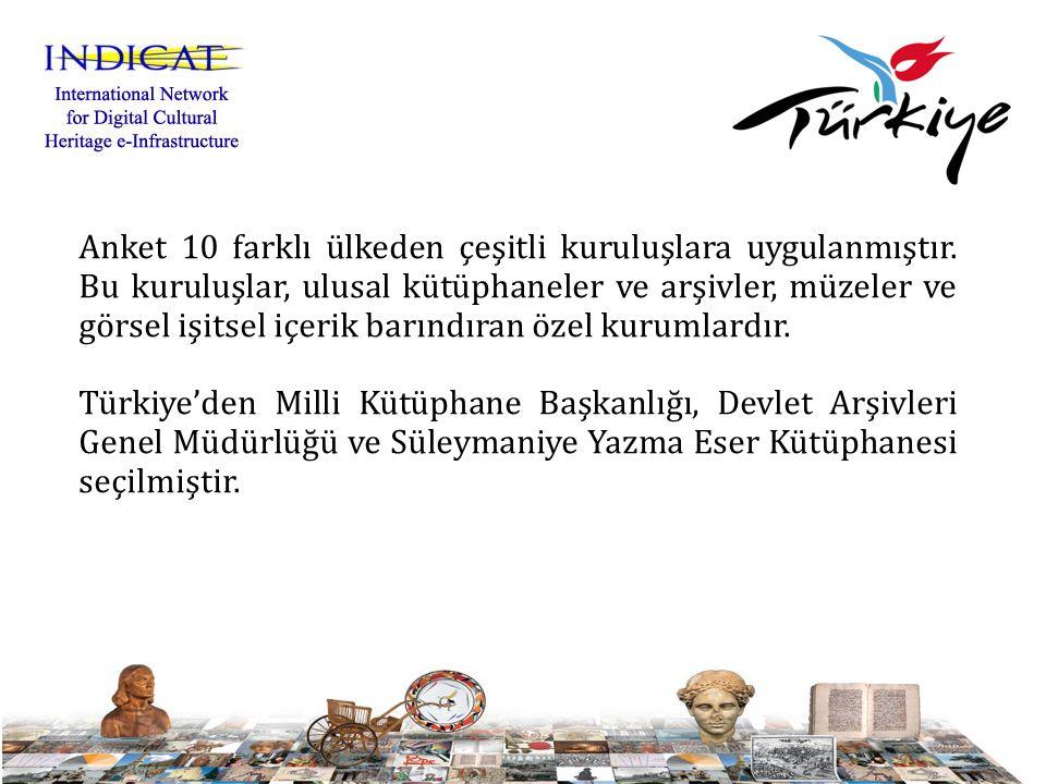 Anket 10 farklı ülkeden çeşitli kuruluşlara uygulanmıştır.
