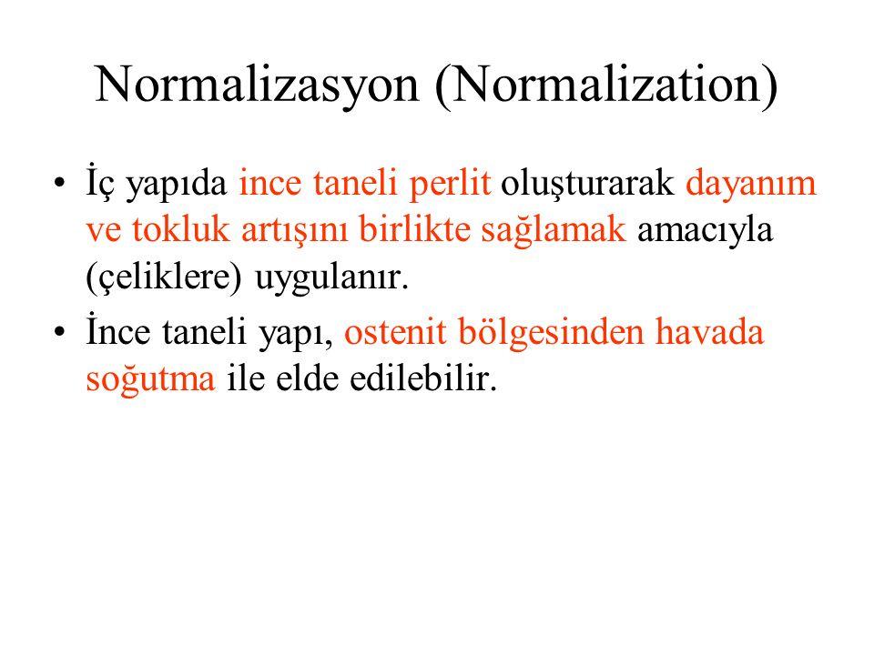 Normalizasyon (Normalization) İç yapıda ince taneli perlit oluşturarak dayanım ve tokluk artışını birlikte sağlamak amacıyla (çeliklere) uygulanır. İn