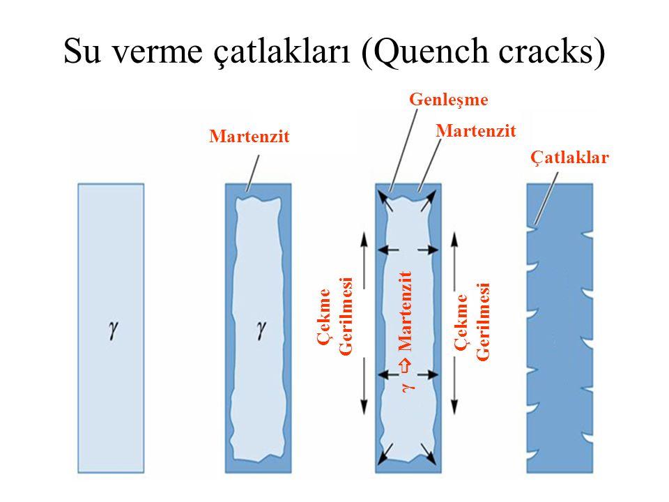 Su verme çatlakları (Quench cracks) Martenzit γ  Martenzit Çatlaklar Martenzit Genleşme Çekme Gerilmesi Çekme Gerilmesi