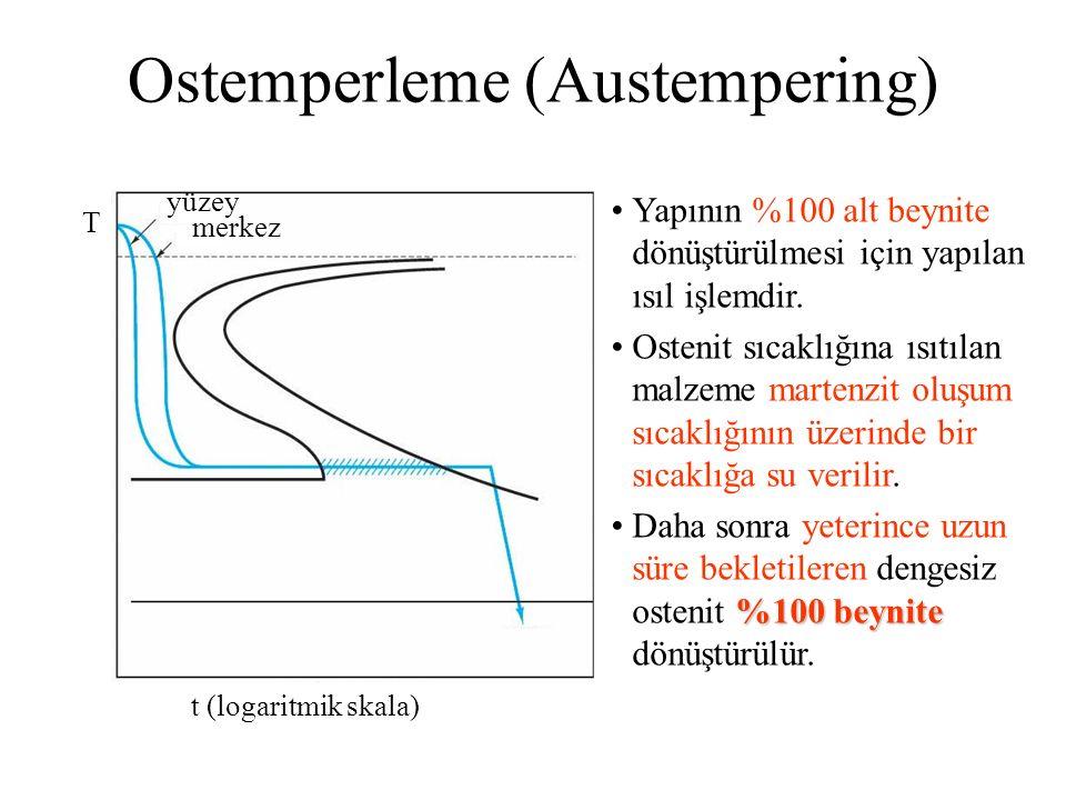 t (logaritmik skala) T yüzey merkez Ostemperleme (Austempering) Yapının %100 alt beynite dönüştürülmesi için yapılan ısıl işlemdir. Ostenit sıcaklığın